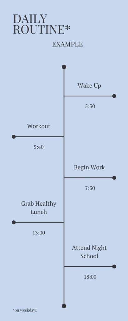 example of a daily routine timeline
