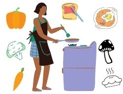 Hobbies to Side Hustles Become A Personal Cook for The LOVELEELERA Blog